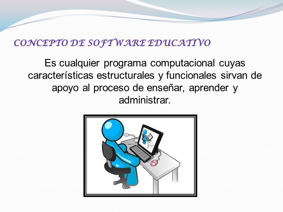 CONCEPTO DE SOFTWARE EDUCATIVO