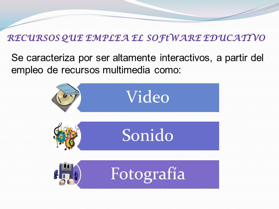 RECURSOS QUE EMPLEA EL SOFtWARE EDUCATIVO