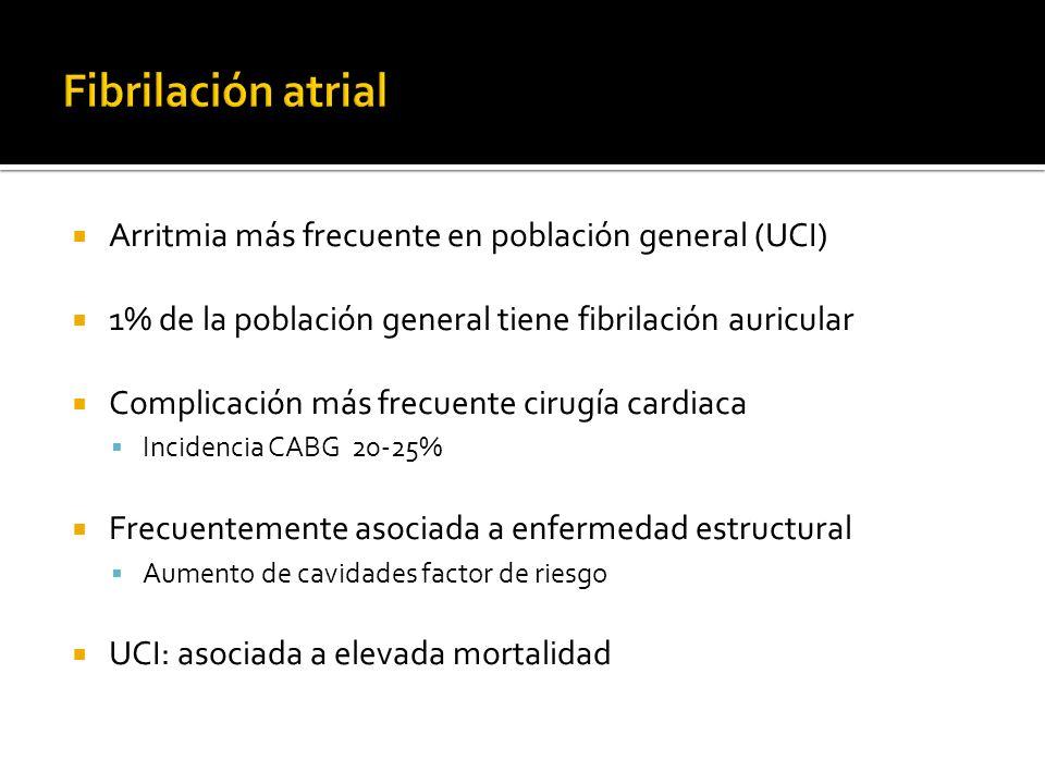 Fibrilación atrial Arritmia más frecuente en población general (UCI)