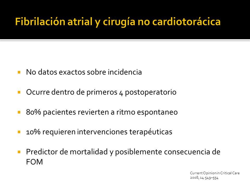 Fibrilación atrial y cirugía no cardiotorácica