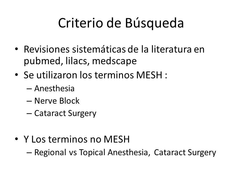 Criterio de Búsqueda Revisiones sistemáticas de la literatura en pubmed, lilacs, medscape. Se utilizaron los terminos MESH :