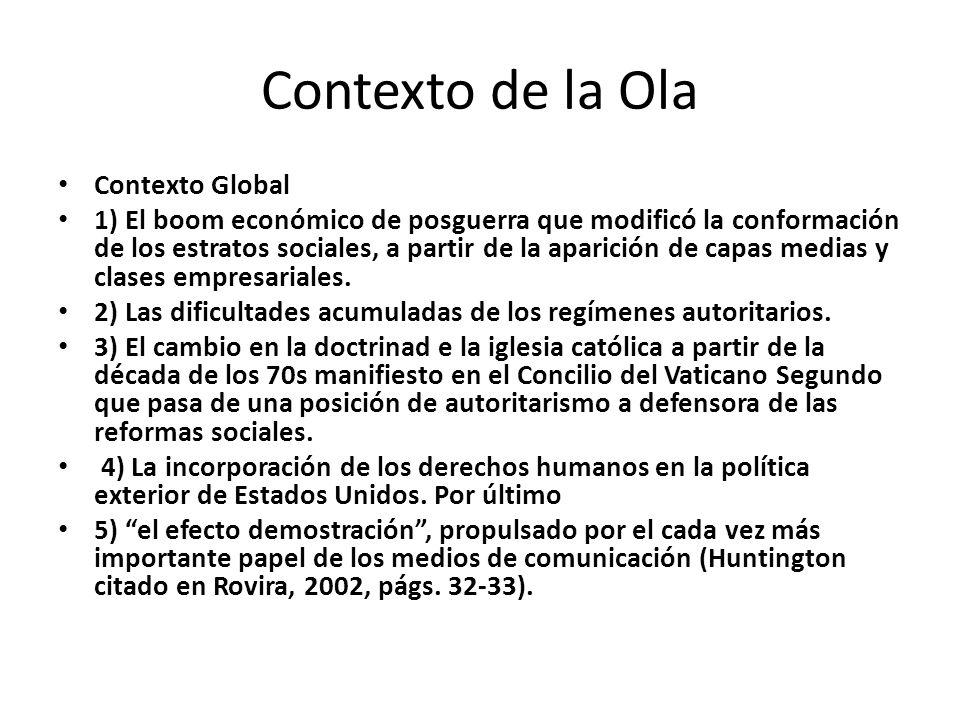 Contexto de la Ola Contexto Global