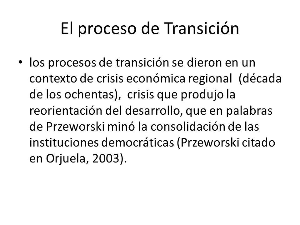 El proceso de Transición