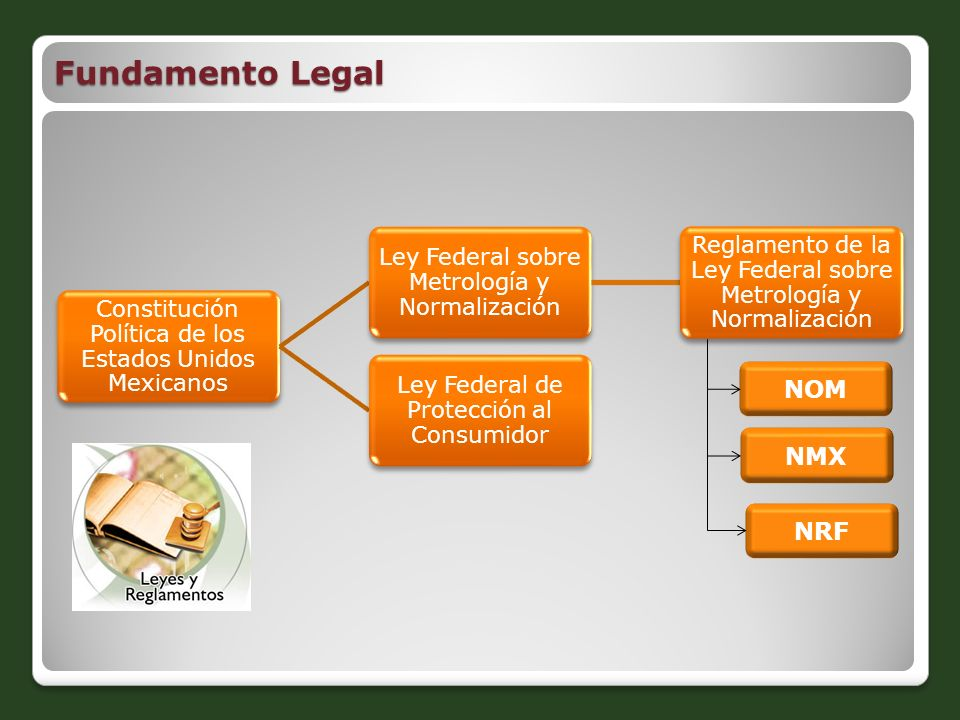 Fundamento Legal NOM NMX NRF