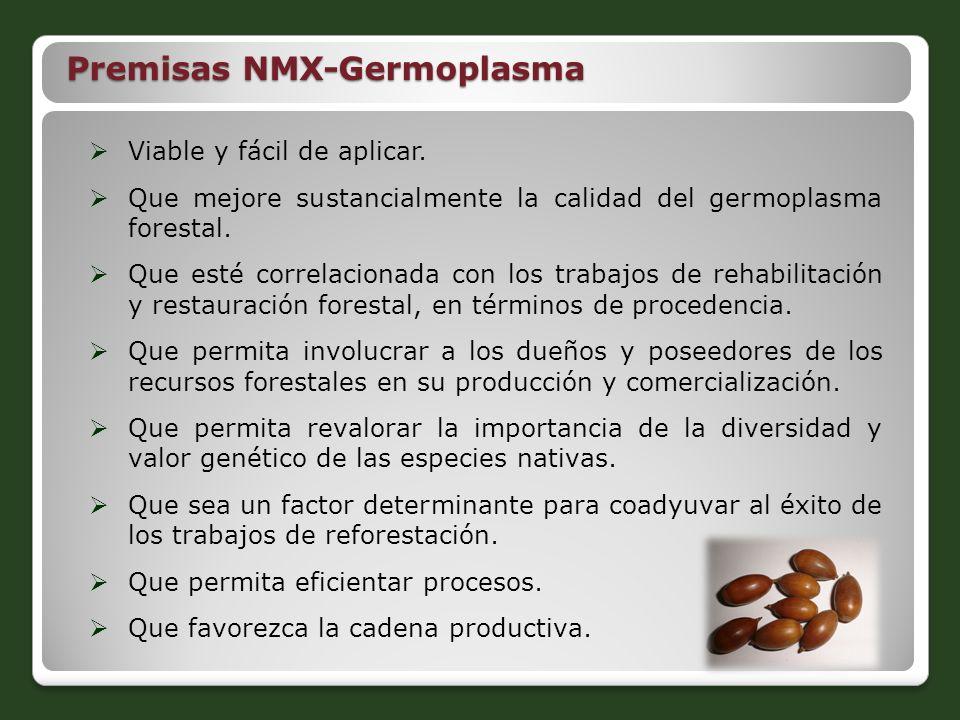 Premisas NMX-Germoplasma