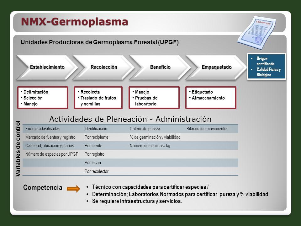 NMX-Germoplasma Actividades de Planeación - Administración Competencia