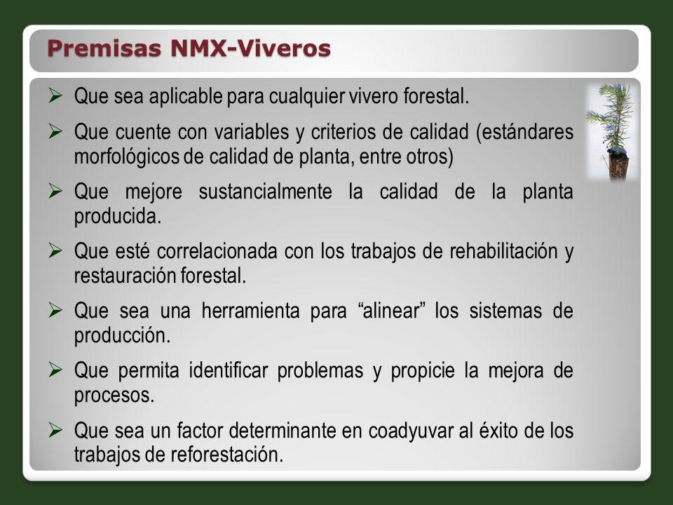 Premisas NMX-Viveros Que sea aplicable para cualquier vivero forestal.