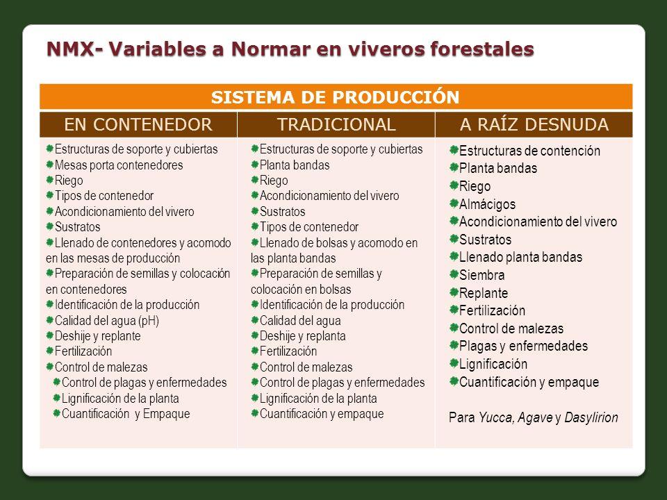 NMX- Variables a Normar en viveros forestales