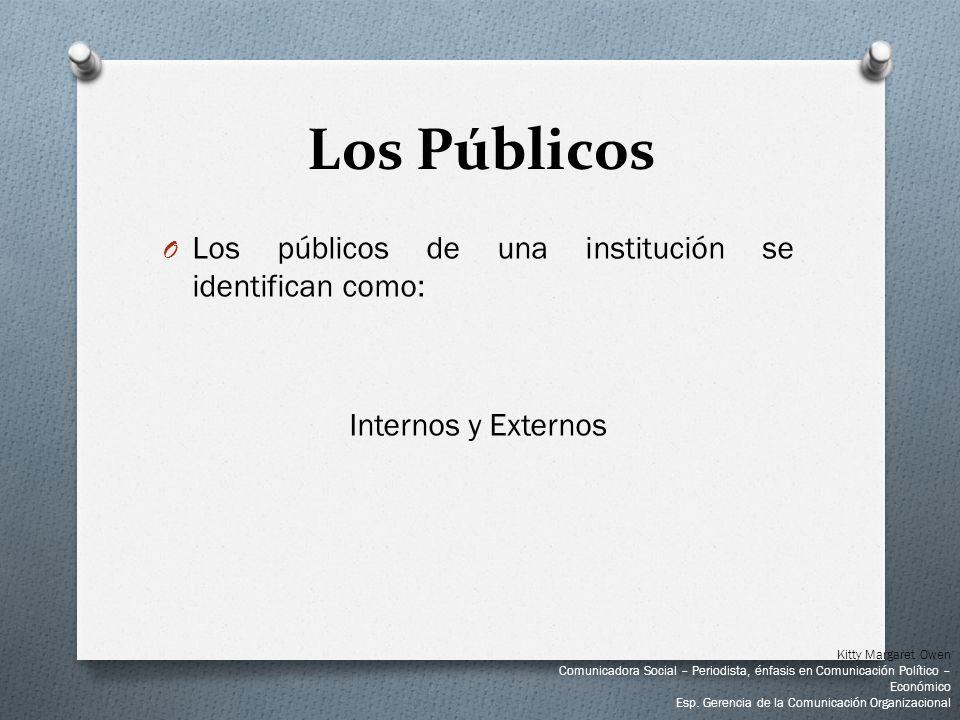 Los Públicos Los públicos de una institución se identifican como: