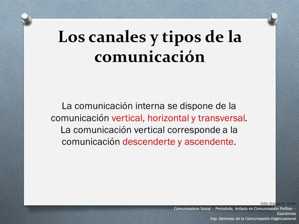 Los canales y tipos de la comunicación