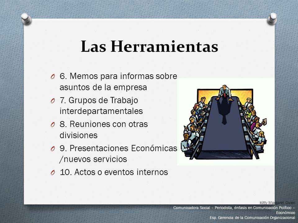 Las Herramientas 6. Memos para informas sobre asuntos de la empresa