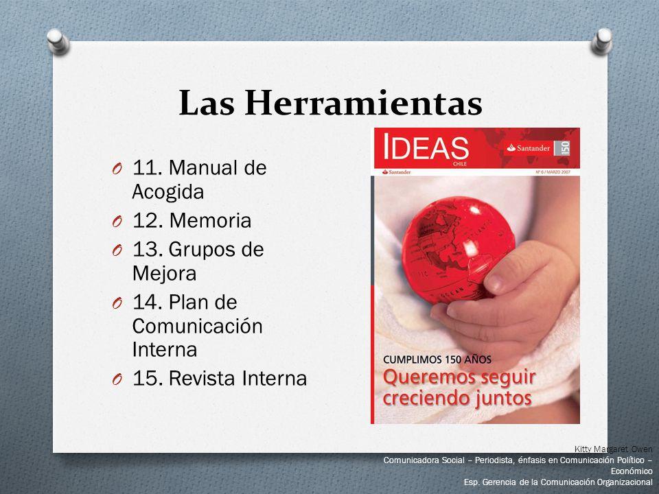 Las Herramientas 11. Manual de Acogida 12. Memoria