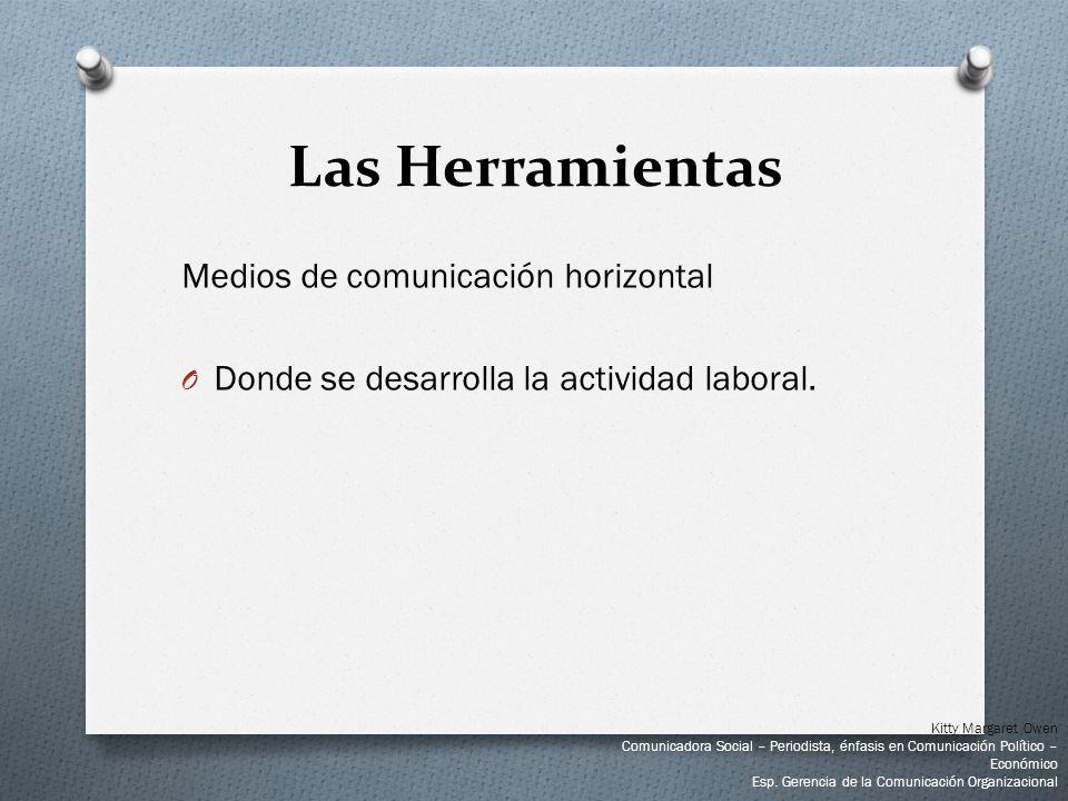 Las Herramientas Medios de comunicación horizontal