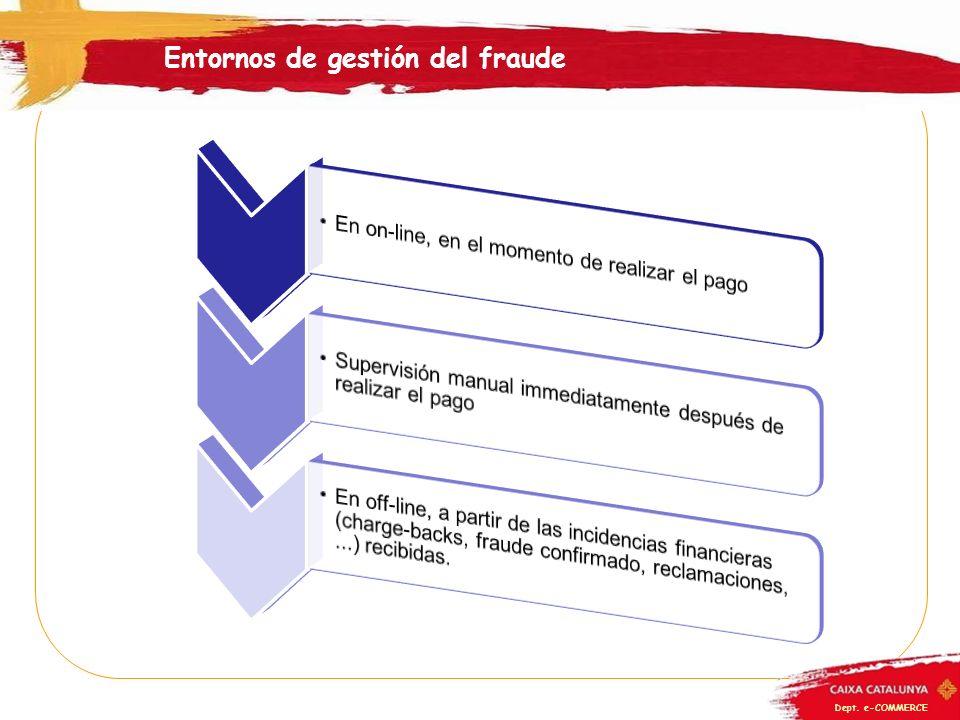 Entornos de gestión del fraude