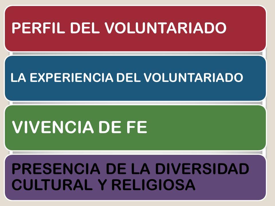 VIVENCIA DE FE PERFIL DEL VOLUNTARIADO