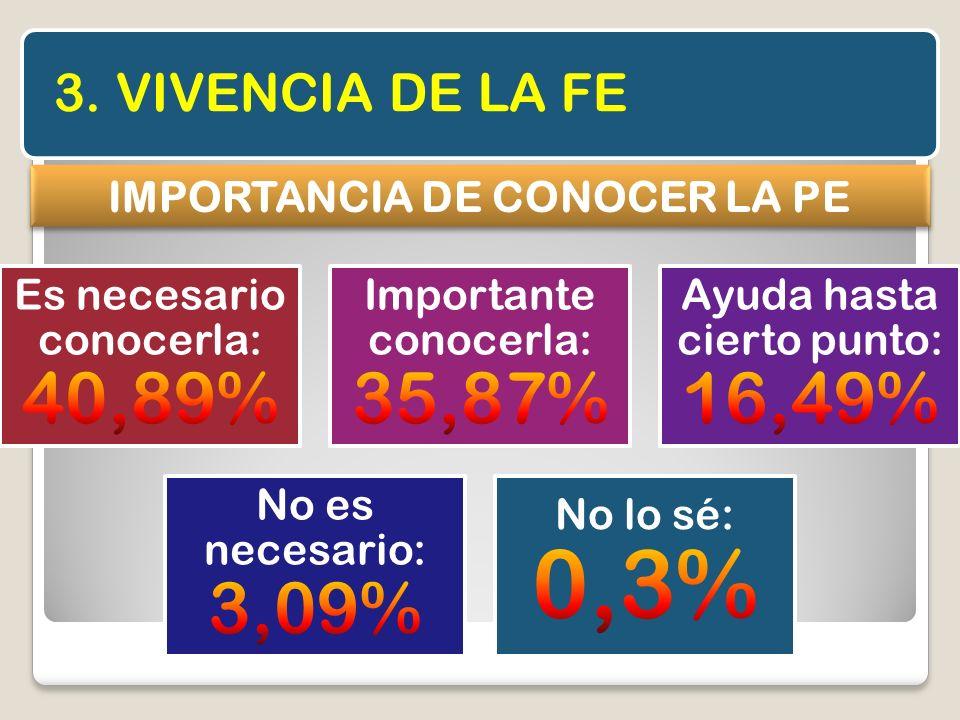 IMPORTANCIA DE CONOCER LA PE