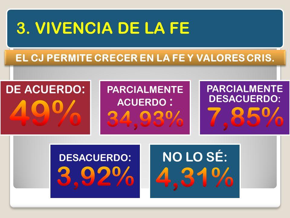 EL CJ PERMITE CRECER EN LA FE Y VALORES CRIS.