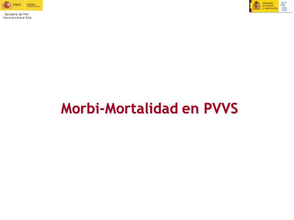 Morbi-Mortalidad en PVVS