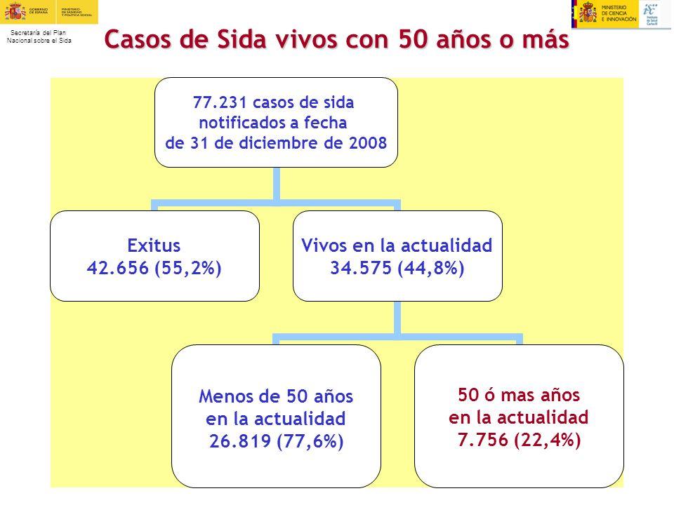 Casos de Sida vivos con 50 años o más