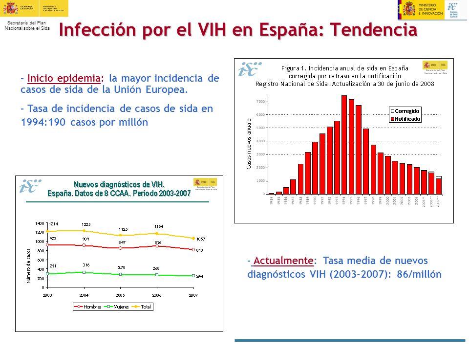 Infección por el VIH en España: Tendencia