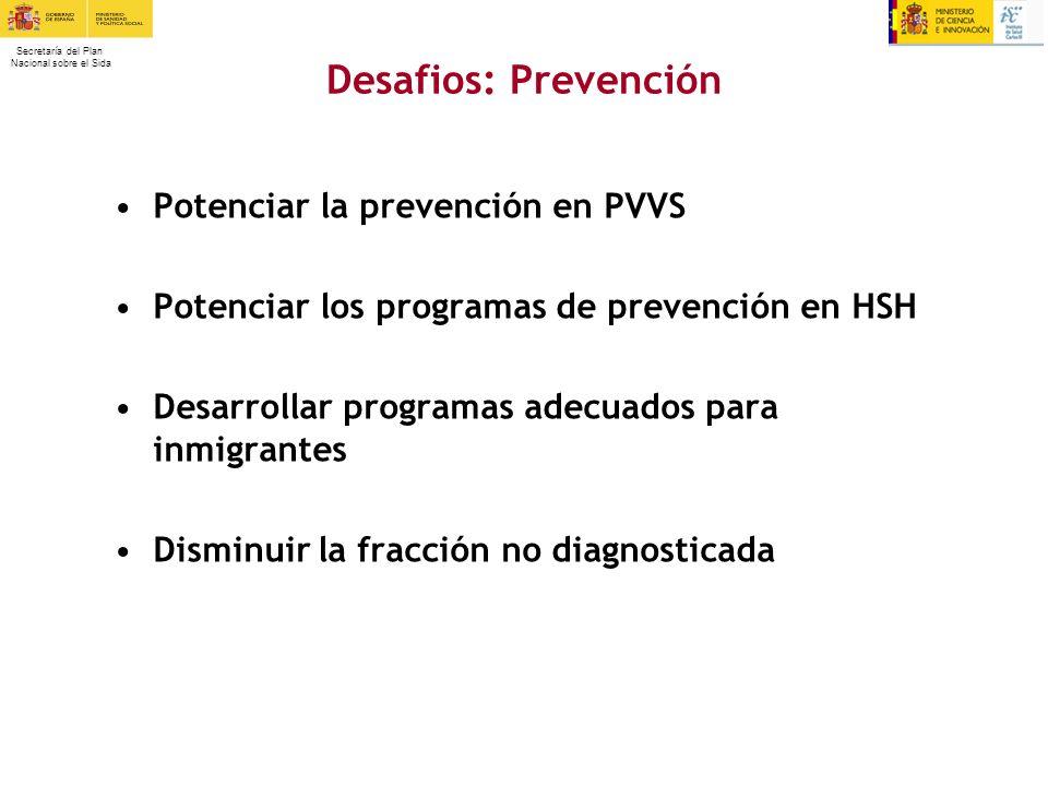 Desafios: Prevención Potenciar la prevención en PVVS