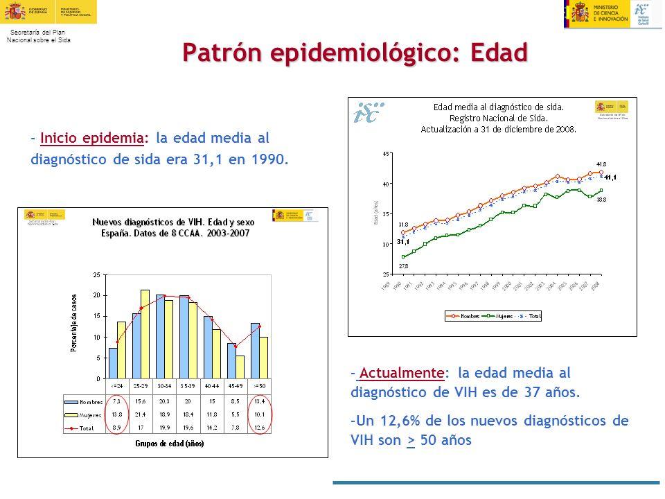 Patrón epidemiológico: Edad