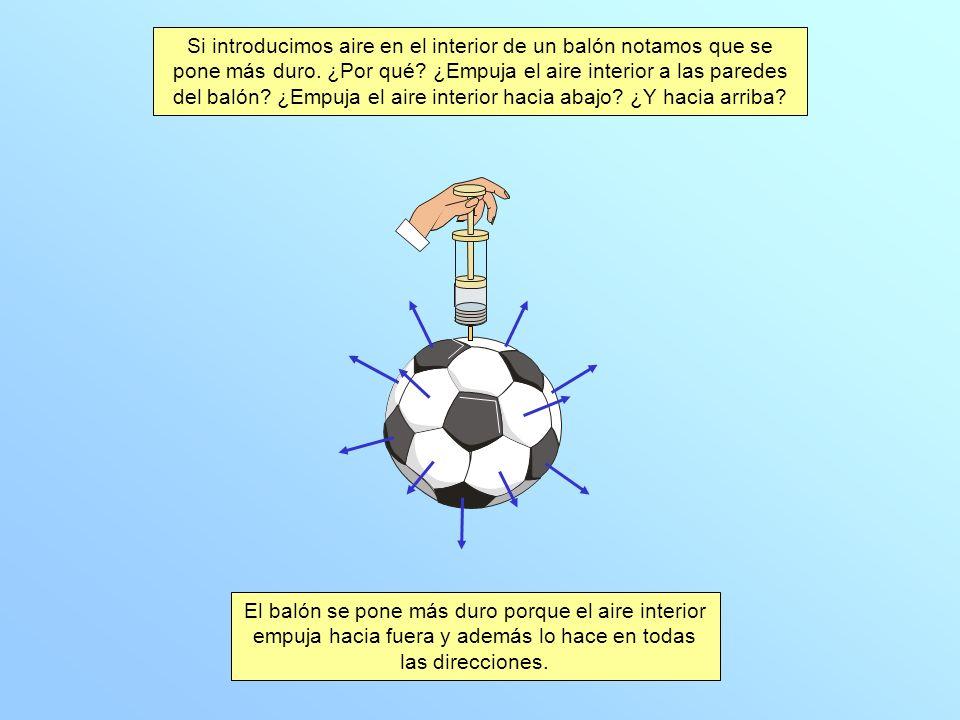 Si introducimos aire en el interior de un balón notamos que se pone más duro. ¿Por qué ¿Empuja el aire interior a las paredes del balón ¿Empuja el aire interior hacia abajo ¿Y hacia arriba