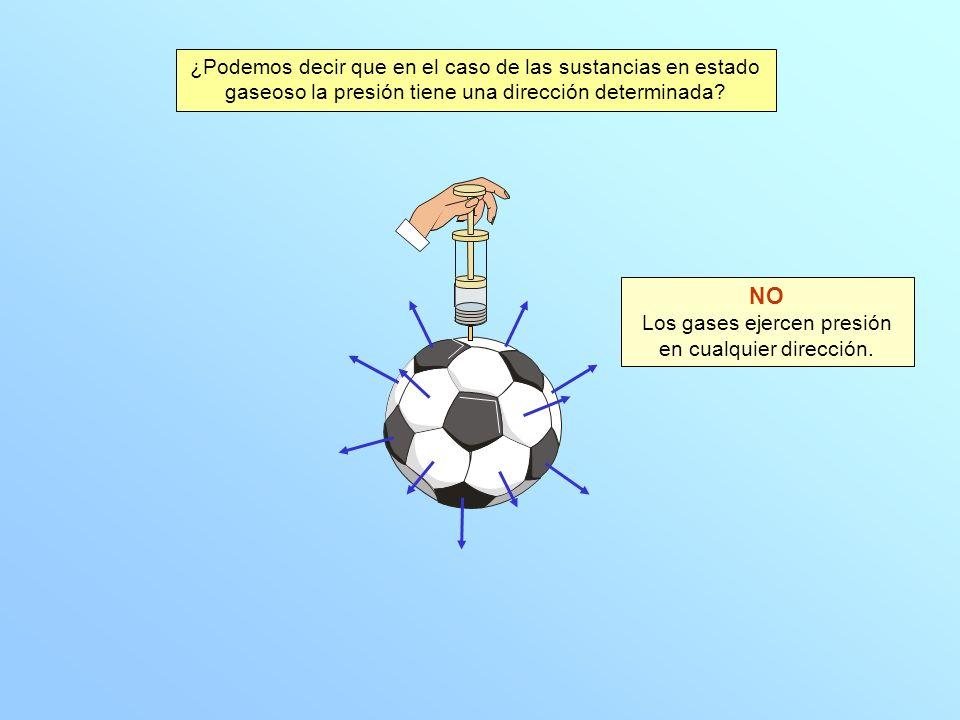 Los gases ejercen presión en cualquier dirección.