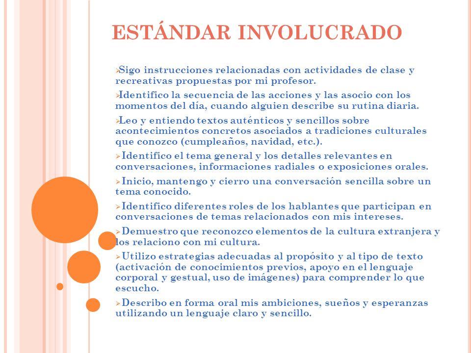 ESTÁNDAR INVOLUCRADO Sigo instrucciones relacionadas con actividades de clase y recreativas propuestas por mi profesor.