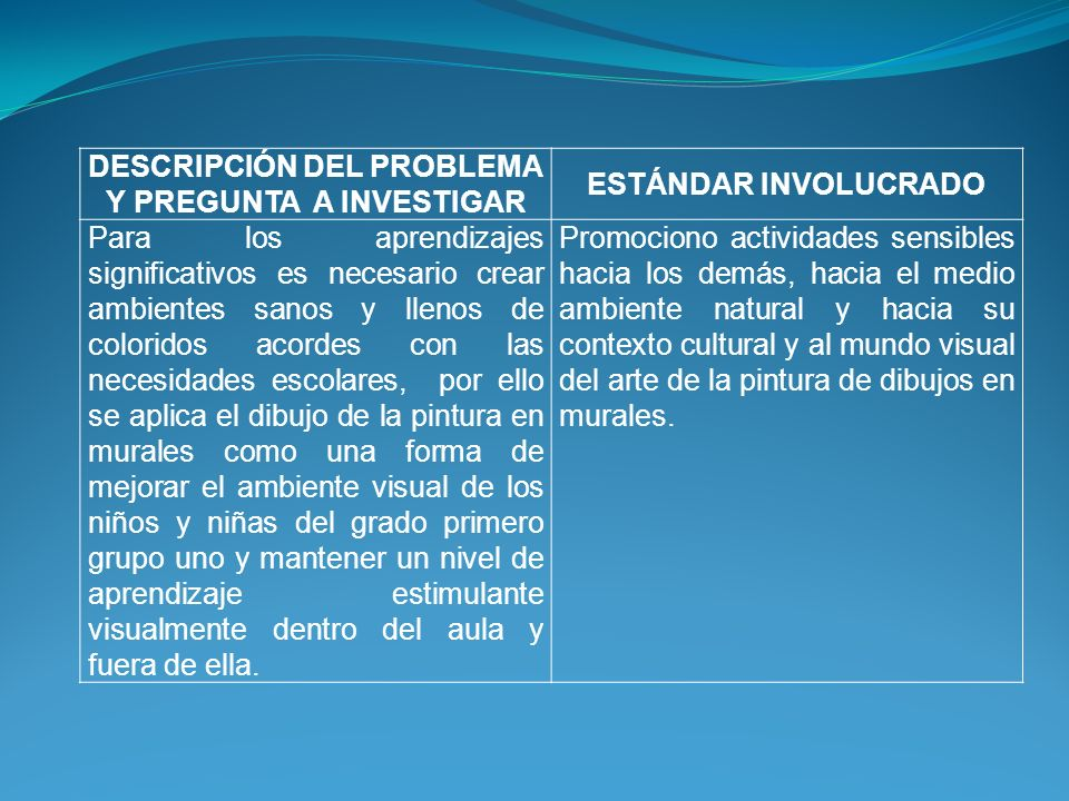 DESCRIPCIÓN DEL PROBLEMA Y PREGUNTA A INVESTIGAR