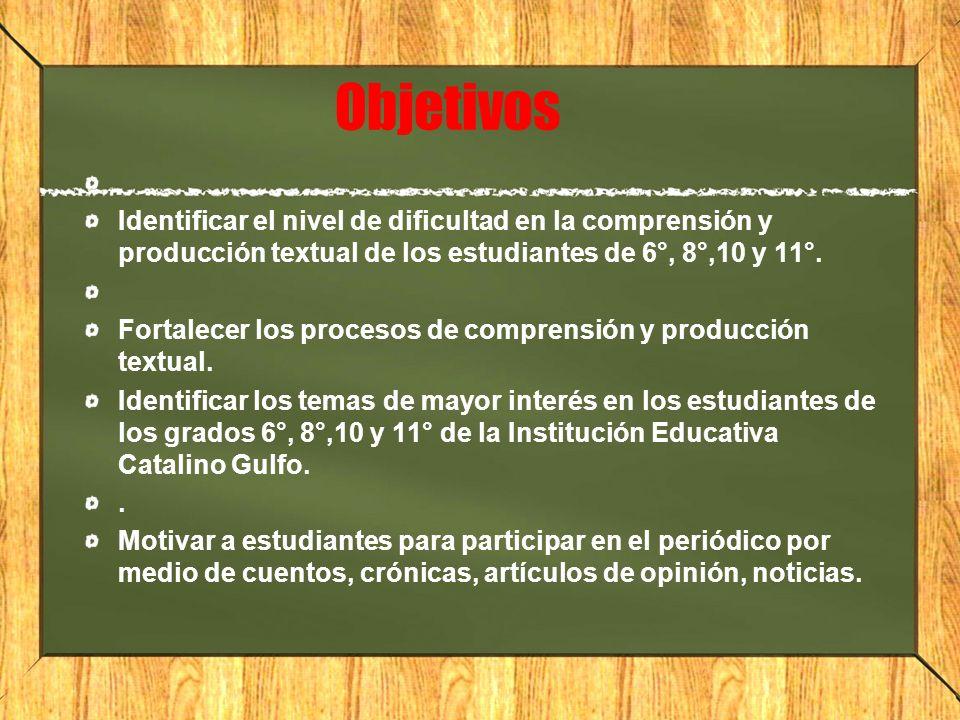 Objetivos Identificar el nivel de dificultad en la comprensión y producción textual de los estudiantes de 6°, 8°,10 y 11°.