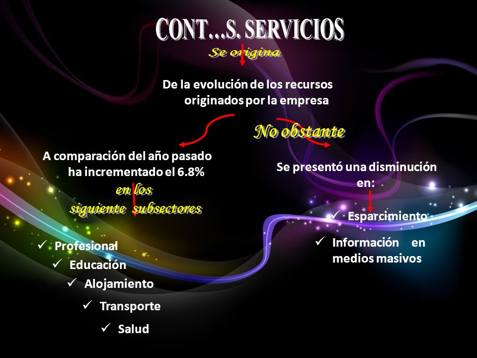 siguiente subsectores