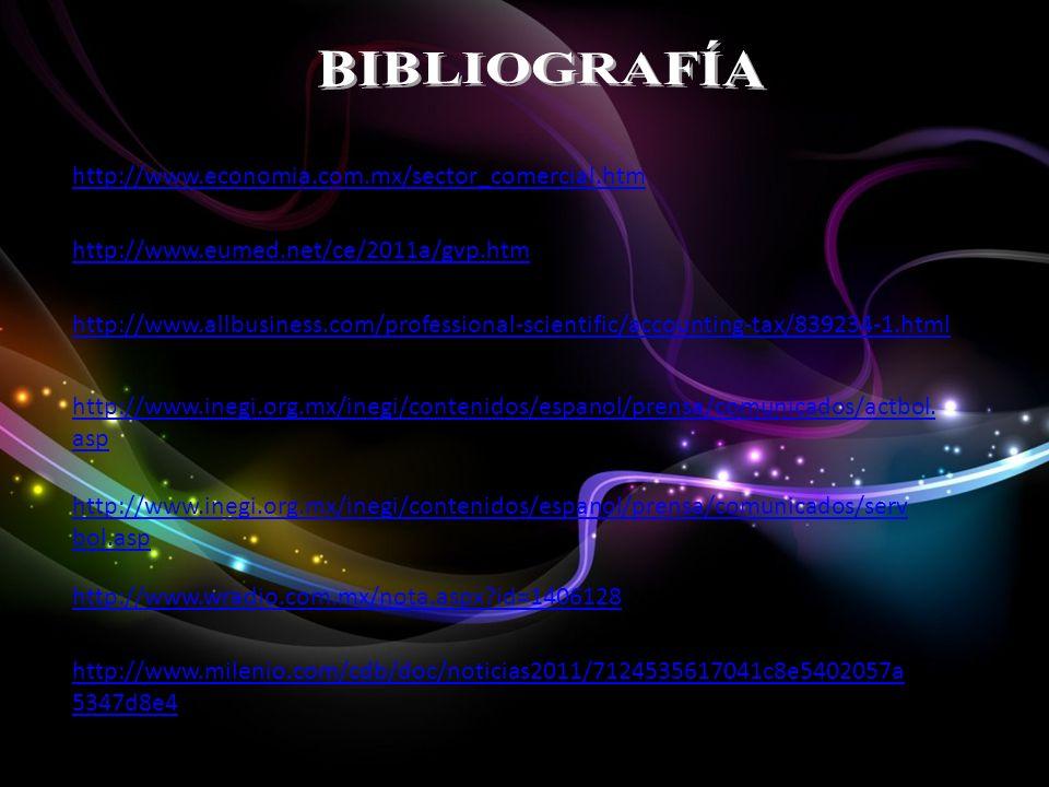 BIBLIOGRAFÍA http://www.economia.com.mx/sector_comercial.htm