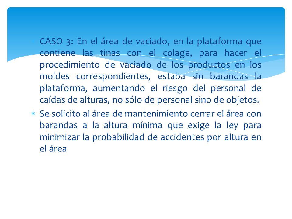 CASO 3: En el área de vaciado, en la plataforma que contiene las tinas con el colage, para hacer el procedimiento de vaciado de los productos en los moldes correspondientes, estaba sin barandas la plataforma, aumentando el riesgo del personal de caídas de alturas, no sólo de personal sino de objetos.
