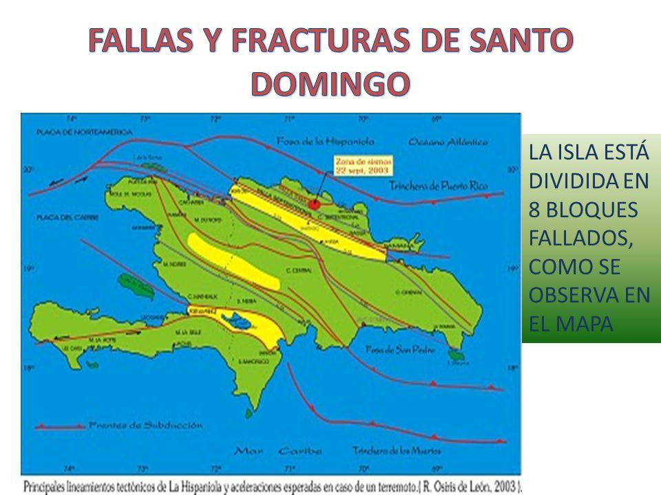 FALLAS Y FRACTURAS DE SANTO DOMINGO