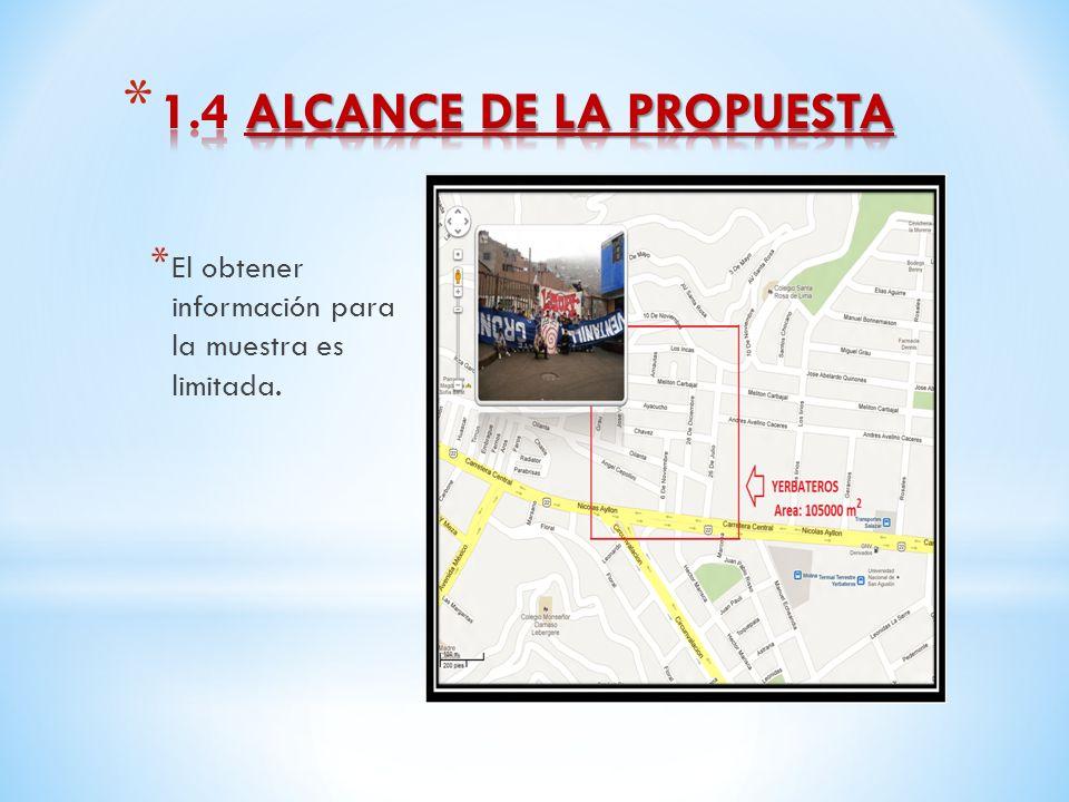 1.4 ALCANCE DE LA PROPUESTA