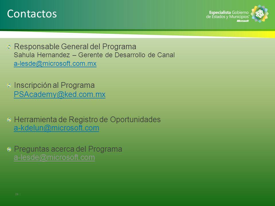 Contactos Responsable General del Programa Inscripción al Programa
