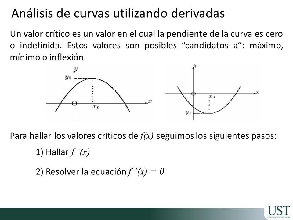 Análisis de curvas utilizando derivadas