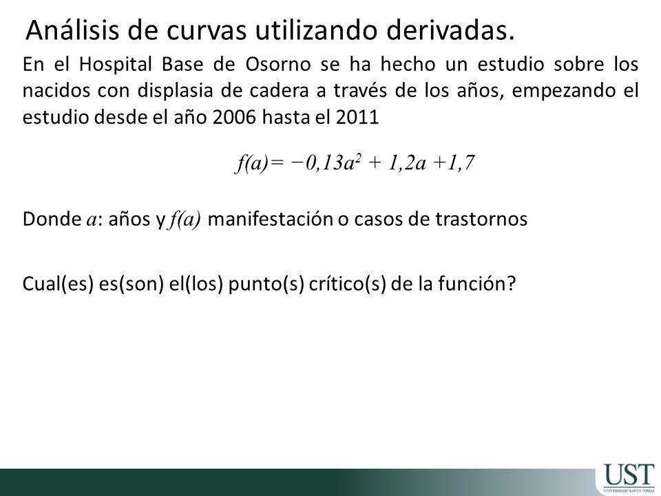 Análisis de curvas utilizando derivadas.