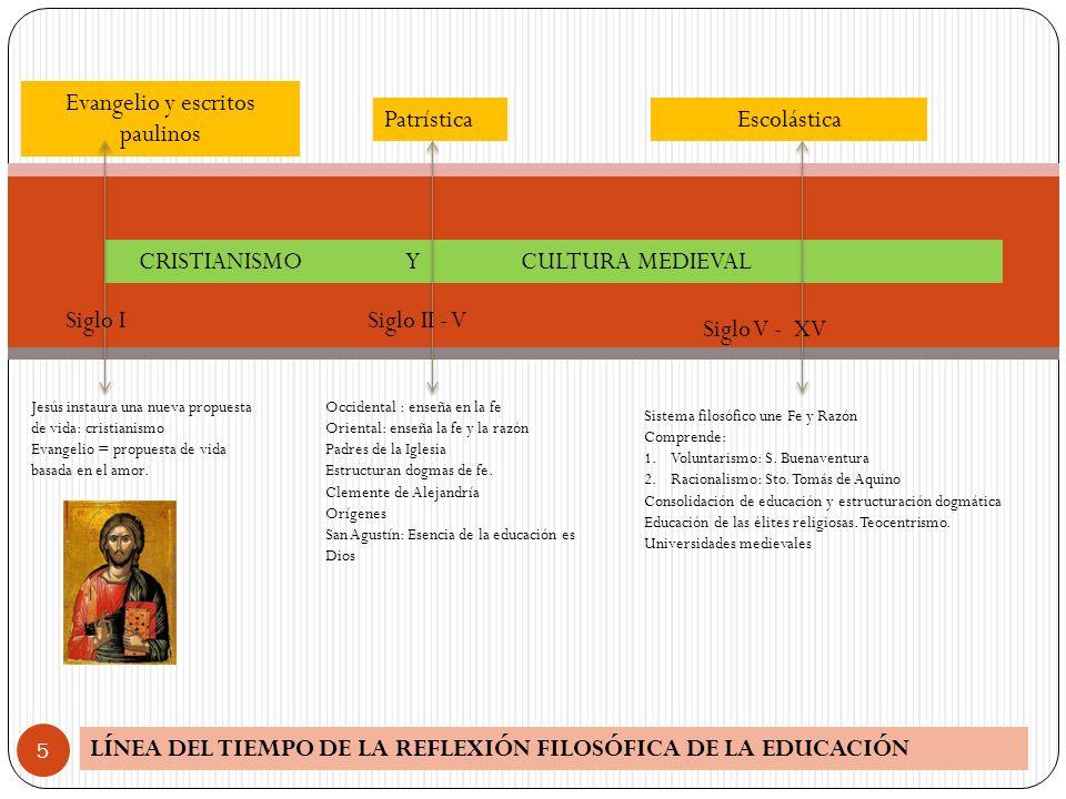 CRISTIANISMO Y CULTURA MEDIEVAL