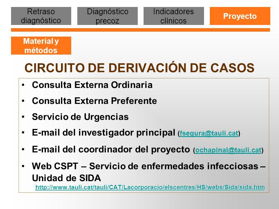 CIRCUITO DE DERIVACIÓN DE CASOS