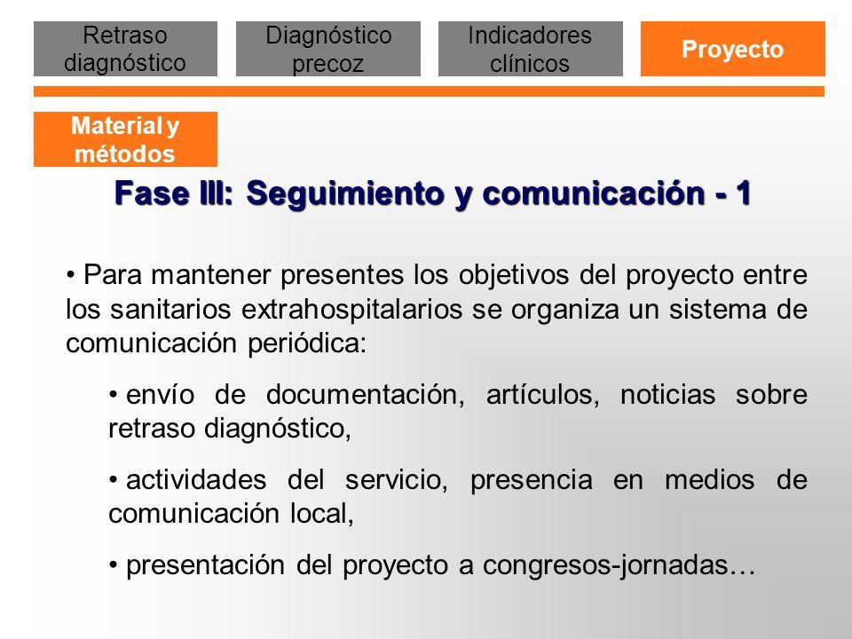 Fase III: Seguimiento y comunicación - 1