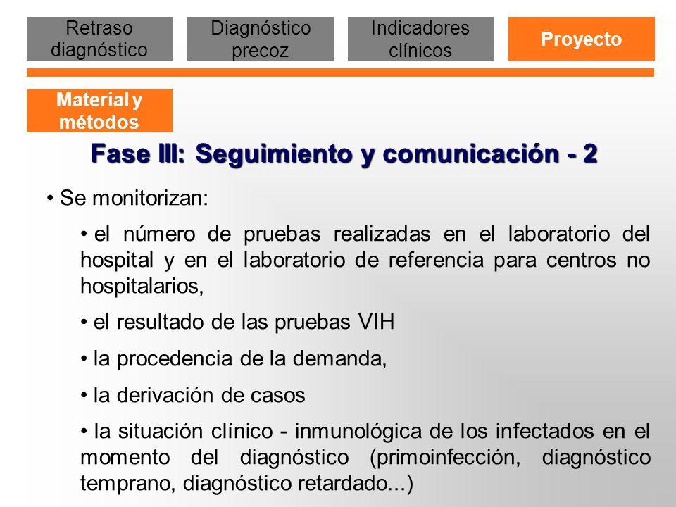 Fase III: Seguimiento y comunicación - 2