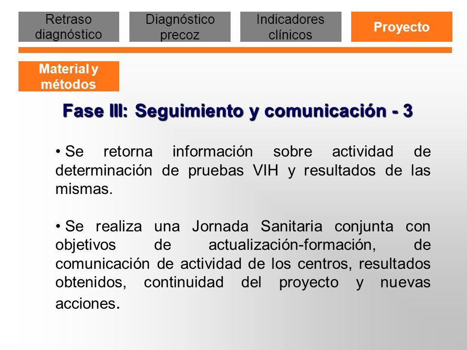 Fase III: Seguimiento y comunicación - 3