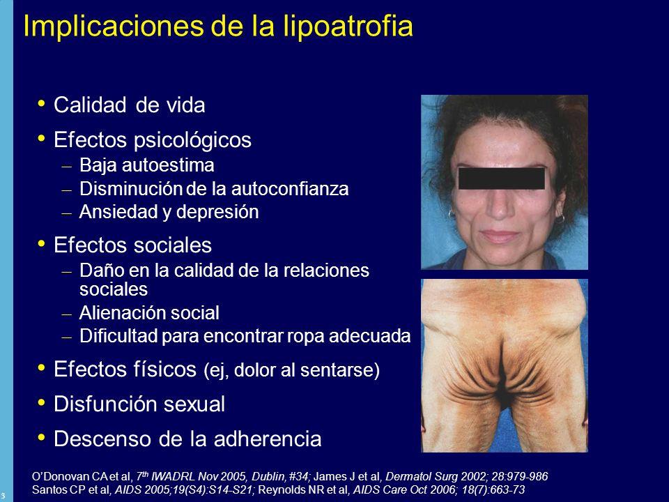 Implicaciones de la lipoatrofia