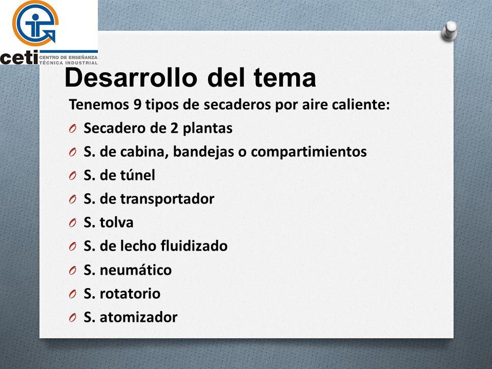 Desarrollo del tema Tenemos 9 tipos de secaderos por aire caliente: