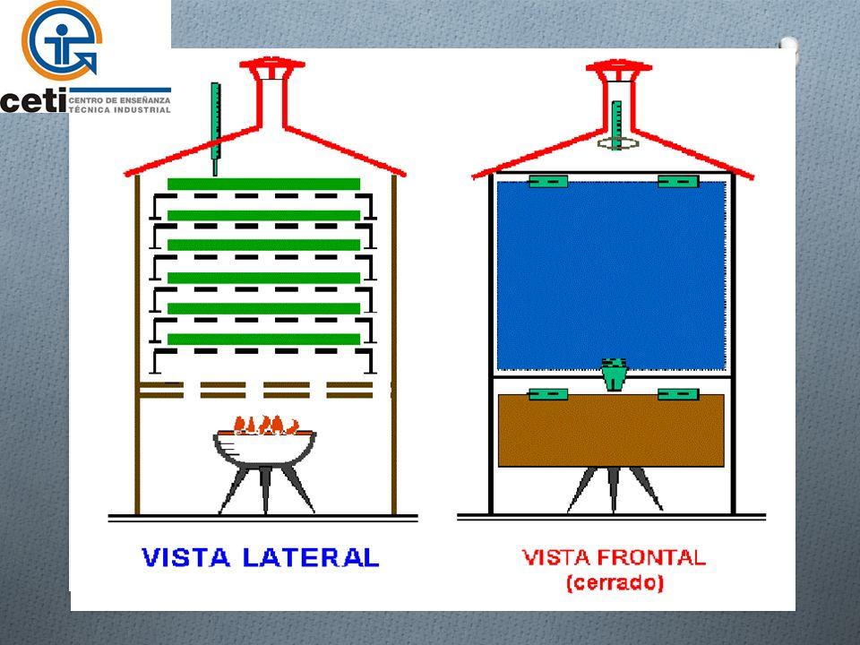 Desarrollo del tema Secadero de dos plantas