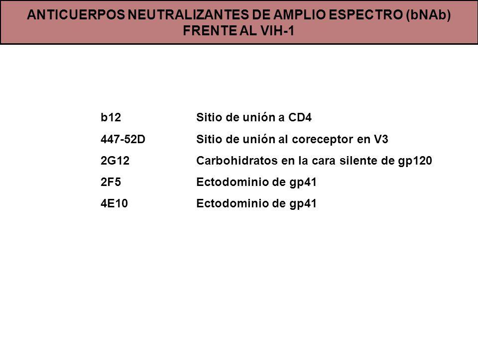 ANTICUERPOS NEUTRALIZANTES DE AMPLIO ESPECTRO (bNAb) FRENTE AL VIH-1