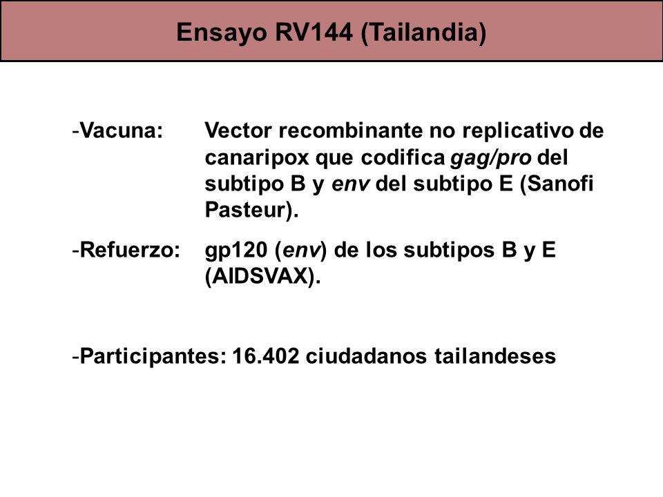 Ensayo RV144 (Tailandia)