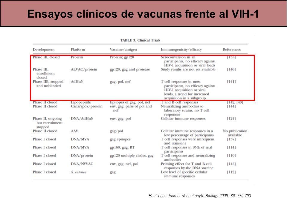 Ensayos clínicos de vacunas frente al VIH-1